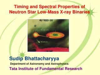 Timing and Spectral Properties of Neutron Star Low-Mass X-ray Binaries