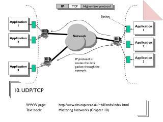 10. UDP/TCP