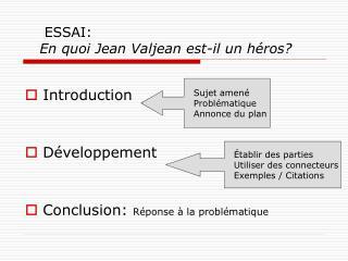 ESSAI: En quoi Jean Valjean est-il un héros?