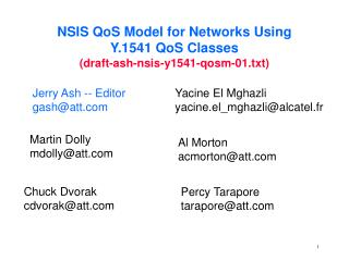 NSIS QoS Model for Networks Using  Y.1541 QoS Classes  (draft-ash-nsis-y1541-qosm-01.txt)