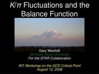 K / π  Fluctuations and the Balance Function