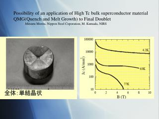 Possibility of an application of High Tc bulk superconductor material