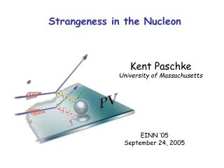 Strangeness in the Nucleon