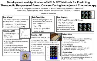 Data Analysis  MRI: Three PK models, ADC maps  FDG-PET: SUL maps  Semi-quantitative and