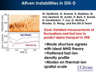 Alfven Instabilities in DIII-D