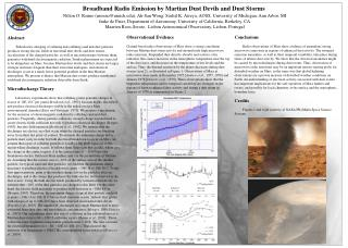 Broadband Radio Emission by Martian Dust Devils and Dust Storms