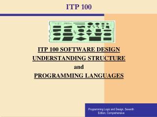 ITP 100