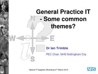 General Practice IT - Some common themes?