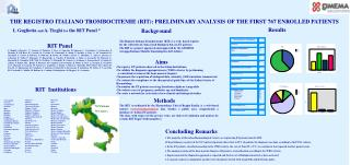 THE REGISTRO ITALIANO TROMBOCITEMIE (RIT): PRELIMINARY ANALYSIS OF THE FIRST 767 ENROLLED PATIENTS