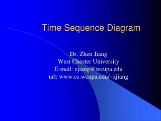 Time Sequence Diagram