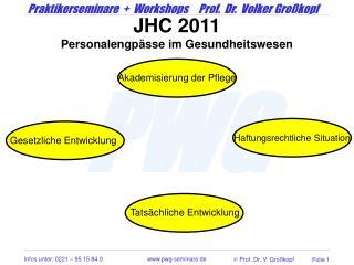 JHC 2011 Personalengpässe im Gesundheitswesen