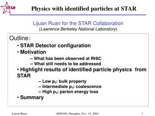 Physics with identified particles at STAR