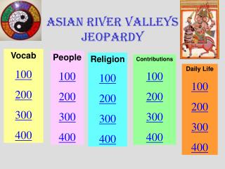 Asian River Valleys Jeopardy