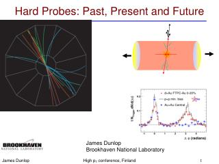 Hard Probes: Past, Present and Future