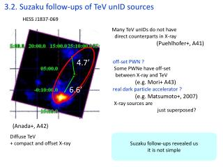 3.2. Suzaku follow-ups of TeV unID sources