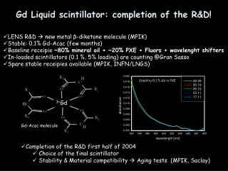 Gd Liquid scintillator: completion of the R&D!