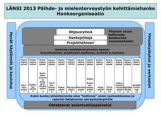 LÄNSI 2013 Päihde- ja mielenterveystyön kehittämishanke Hankeorganisaatio