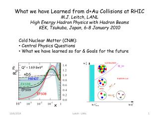 Cold Nuclear Matter (CNM):  Central Physics Questions