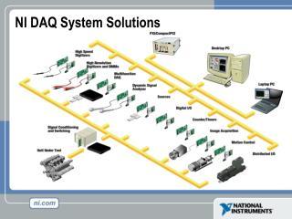 NI DAQ System Solutions