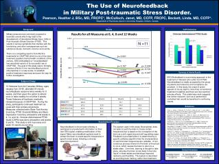 The Use of Neurofeedback  in Military Post-traumatic Stress Disorder.