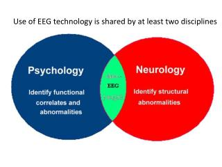 Use of EEG technology is shared by at least two disciplines