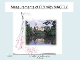 Measurements of FLY with MACFLY