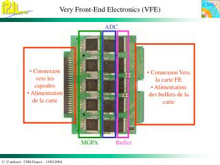 Very Front-End Electronics (VFE)
