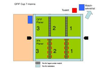 QFIF Planer