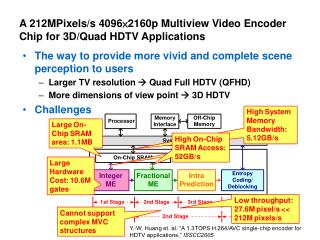 A 212MPixels/s 4096×2160p Multiview Video Encoder Chip for 3D/Quad HDTV Applications
