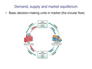 Demand, supply and market equilibrium Basic decision-making units in market (the circular flow)
