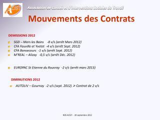 Mouvements des Contrats