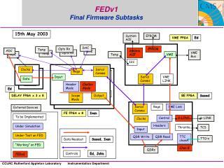 FEDv1  Final Firmware Subtasks