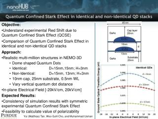 Objective: Understand experimental Red Shift due to Quantum Confined Stark Effect (QCSE)