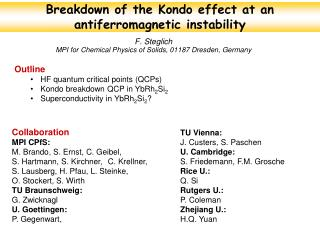 Breakdown of the Kondo effect at an antiferromagnetic instability