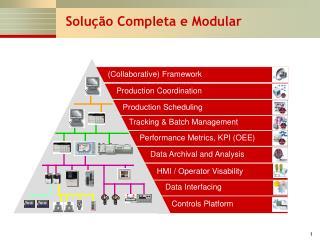 Solução Completa e Modular
