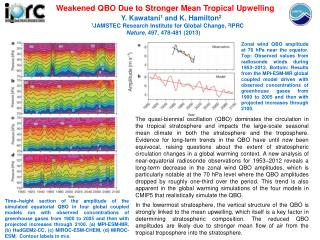 Weakened QBO Due to Stronger Mean Tropical Upwelling