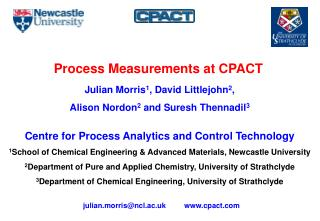 What does PAT, QbD, Modelling and Advanced Process Control mean to an SME?