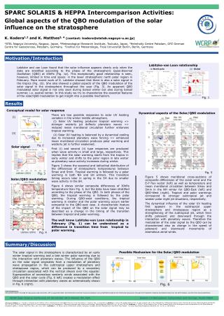 SPARC SOLARIS & HEPPA Intercomparison Activities: