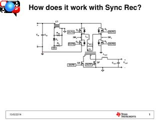 How does it work with Sync Rec?