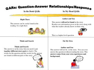 QARs: Question-Answer Relationships/Response