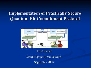 Implementation of Practically Secure Quantum Bit Commitment Protocol