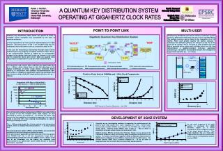 A QUANTUM KEY DISTRIBUTION SYSTEM  OPERATING AT GIGAHERTZ CLOCK RATES