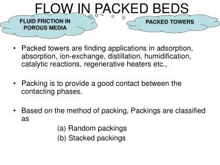 FLOW IN PACKED BEDS