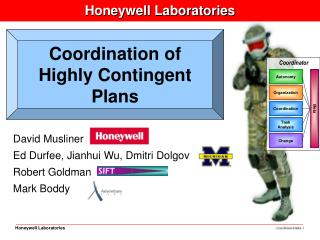 Honeywell Laboratories