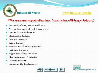 Industrial Sector industry.iq