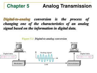 Chapter 5           Analog Transmission