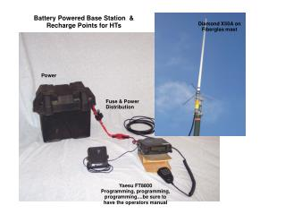 Battery Powered Base Station   Recharge Points for HTs