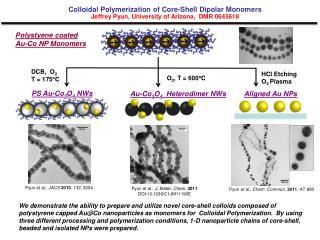 Polystyene coated Au-Co NP Monomers