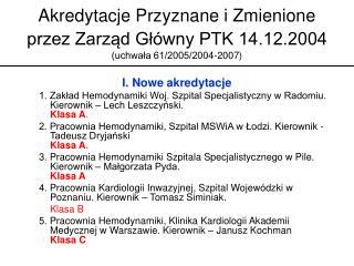 Akredytacje Przyznane i Zmienione przez Zarząd Główny PTK 14.12.2004 (uchwała 61/2005/2004-2007)