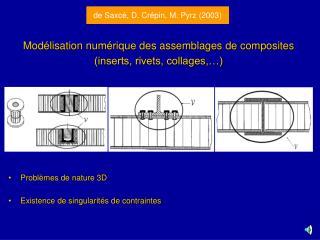 Modélisation numérique des assemblages de composites (inserts, rivets, collages,…)